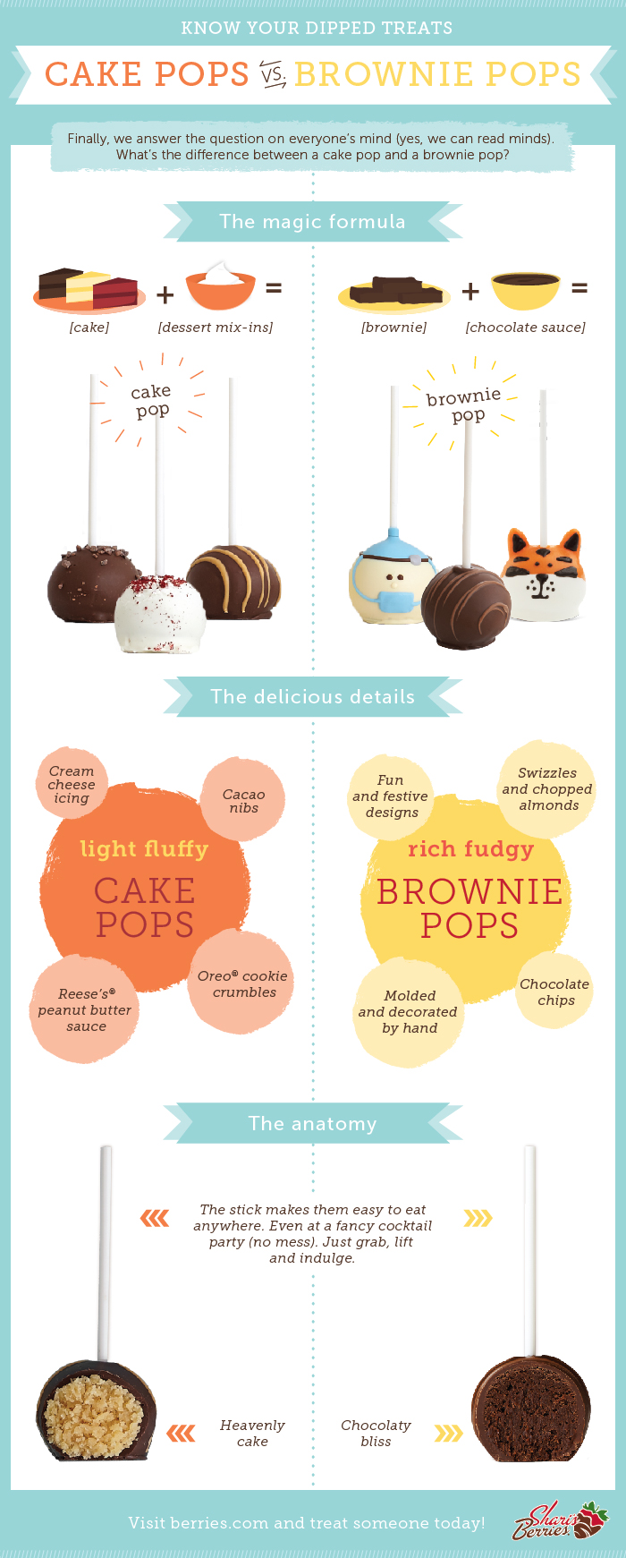 Cake Pops Vs Brownie Pops