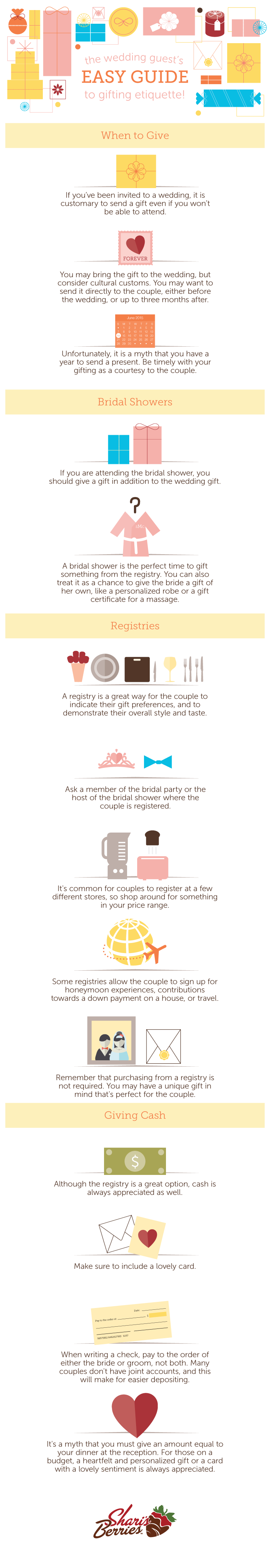 Guide to Wedding Gift Etiquette