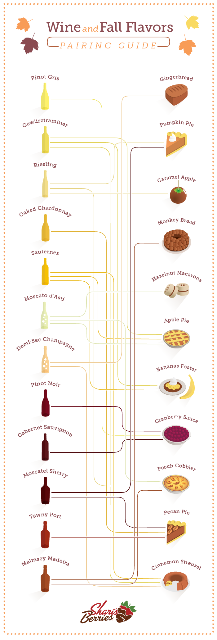 Wine and Fall Flavors Pairing Guide