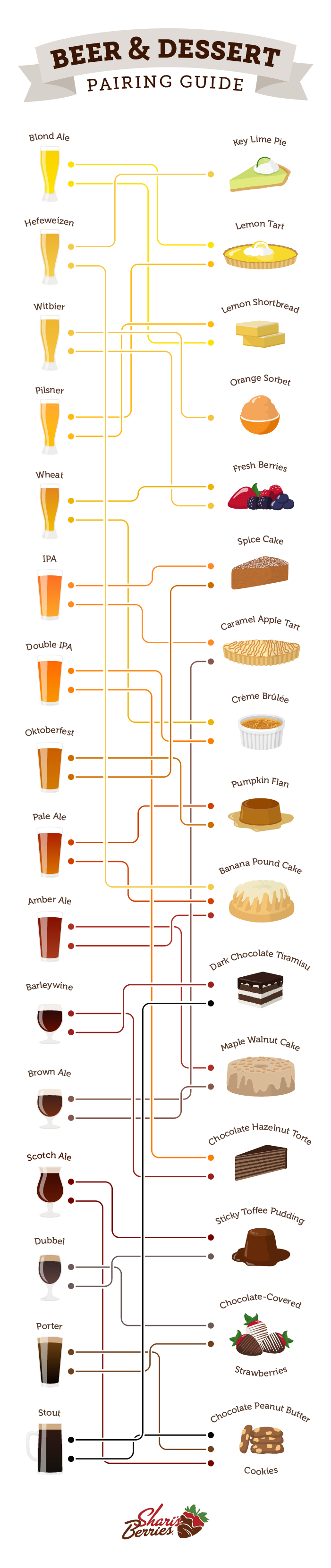 SB-Beer-Dessert-Pairings