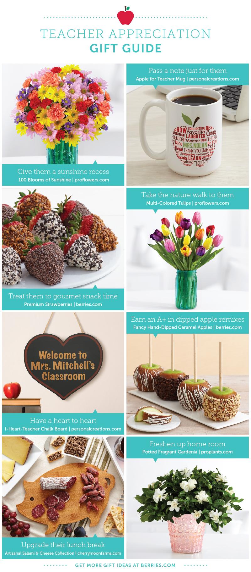 Teacher Apprecation Gift Guide