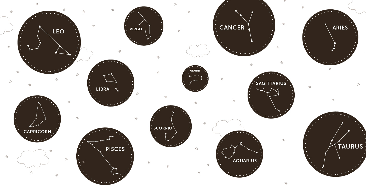 Zodiac Gift Guide | Shari's Berries Blog