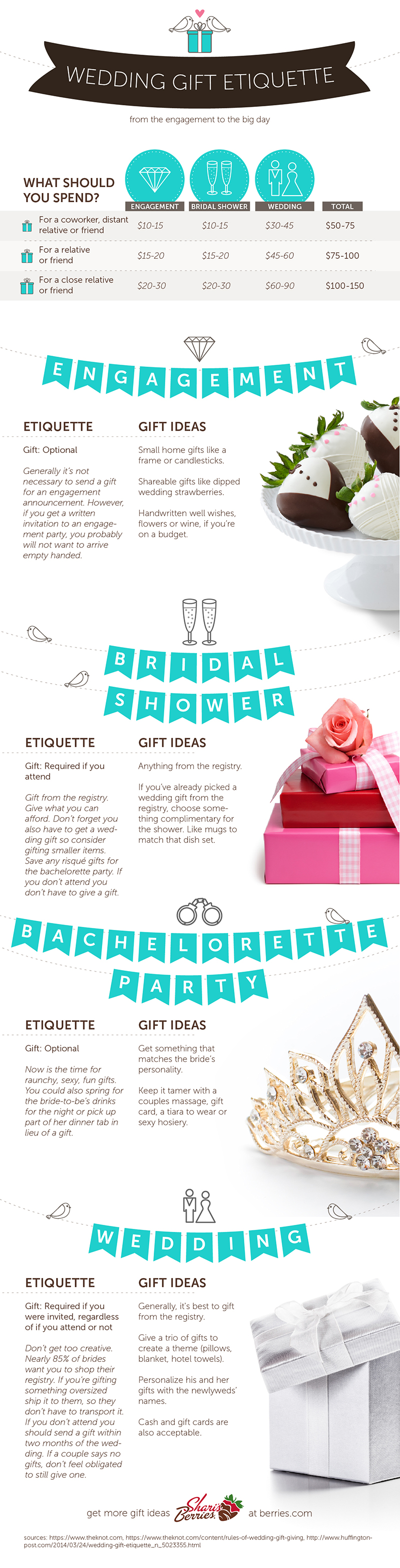 Wedding Gift Etiquette - Sharis Berries