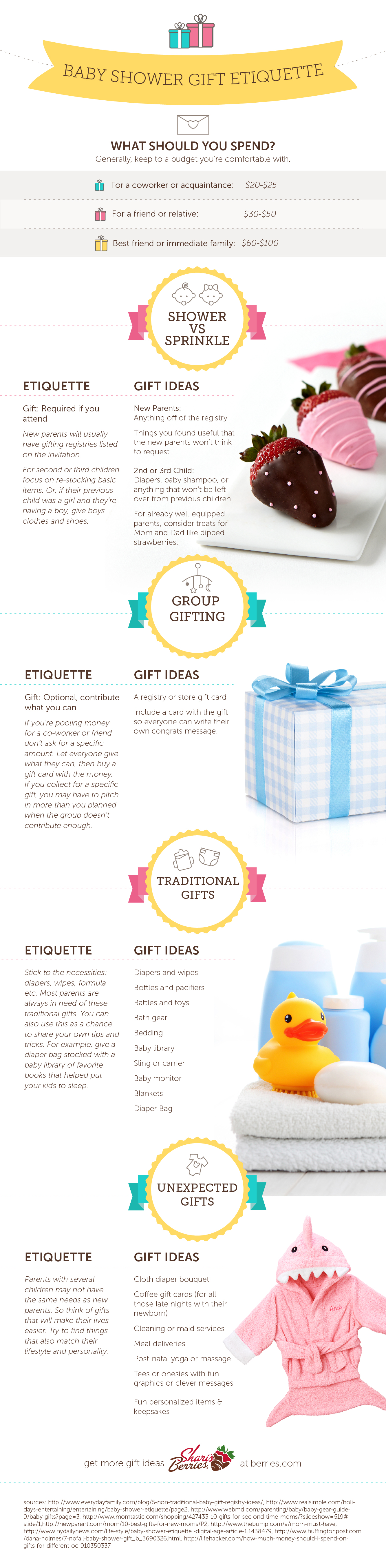 Baby Gift Thank You Etiquette : Baby shower gift etiquette shari s berries