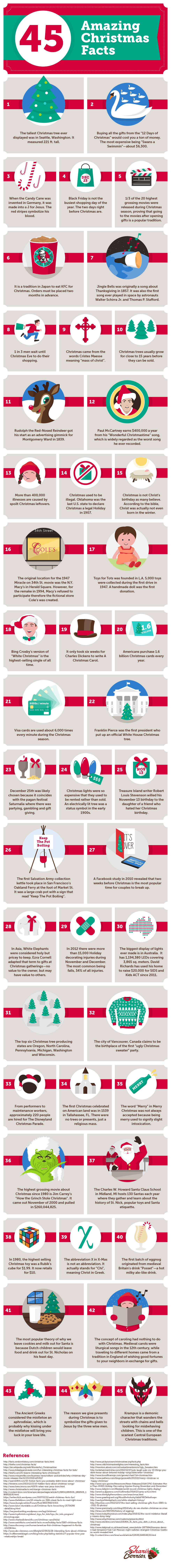 45 Amazing Christmas Facts