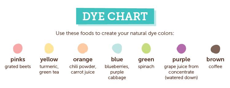 easter-eggs-dye-chart2