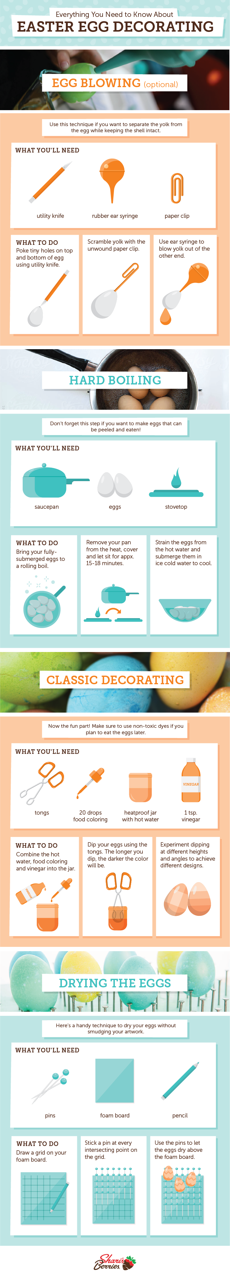 Easter Egg Decorating Guide