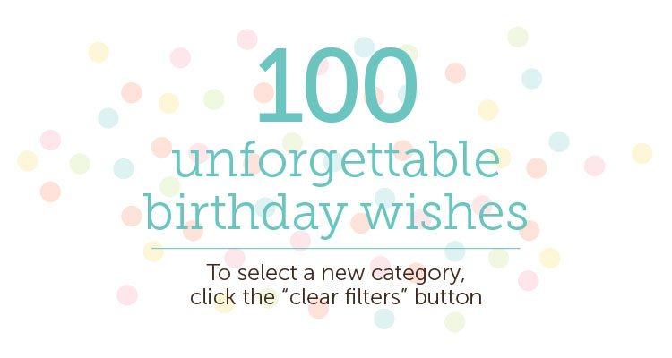 birthday-wishes-header